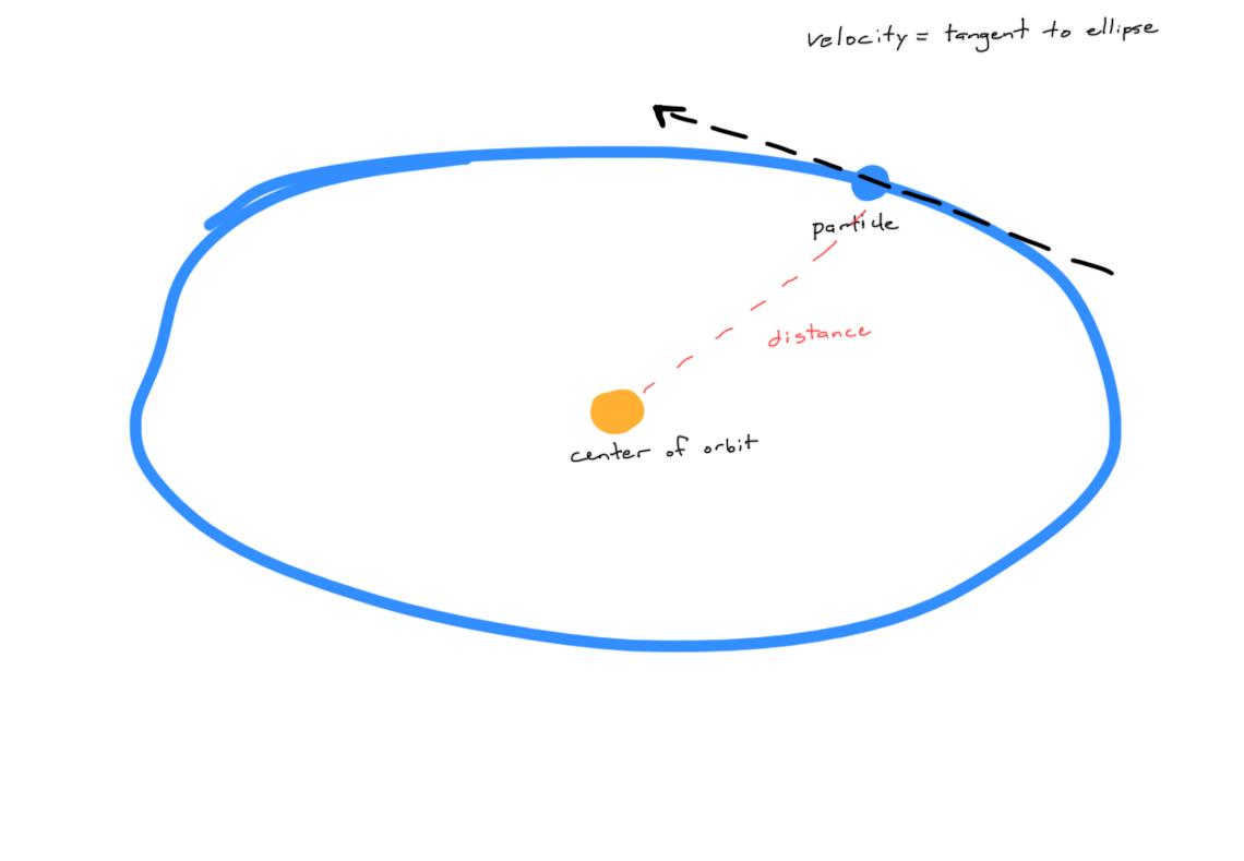 nebulae in houdini – Toadstorm Nerdblog